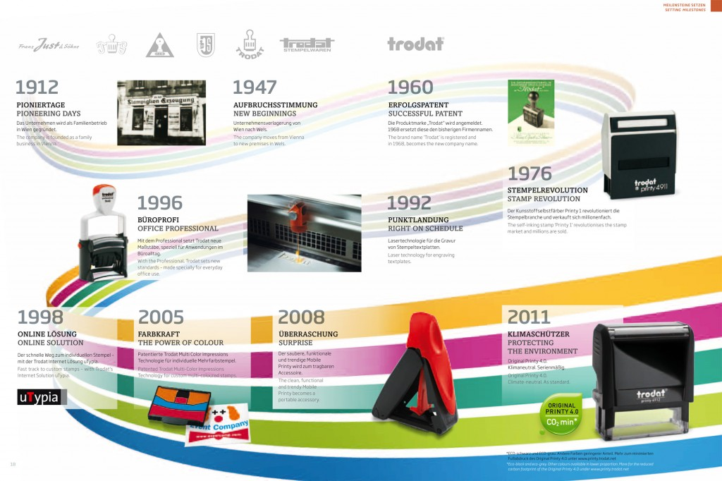 Trodat Meilensteine Geschichte 1912 bis 2011